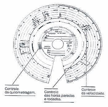 tacografo2